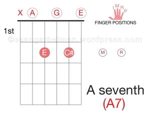 Guitar A7-01