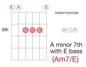 Guitar Am7_E-01