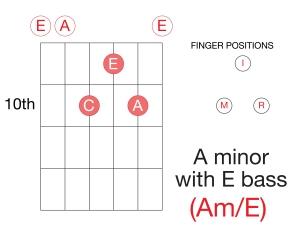 Guitar Am_E-01