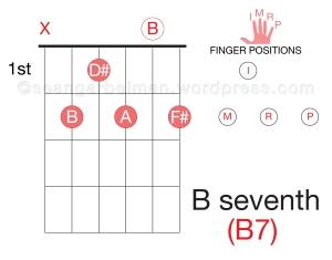 Guitar B7-01