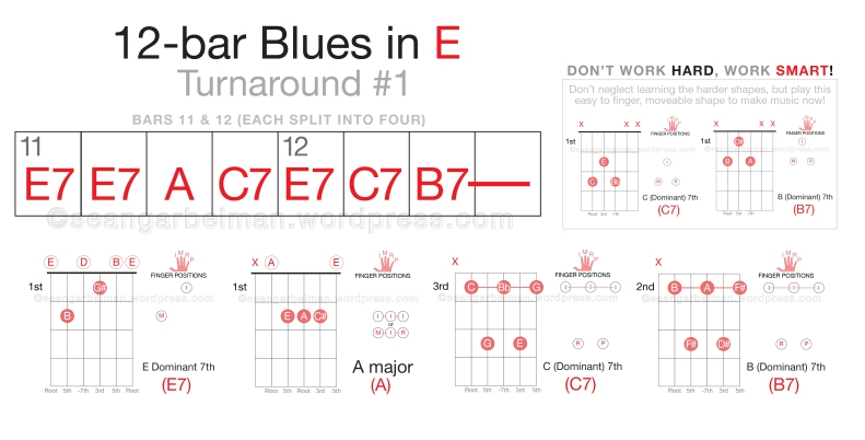 Guitar Blues Turnaround 1-02