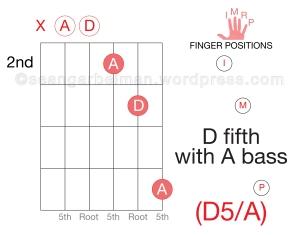 Guitar D5_A-01