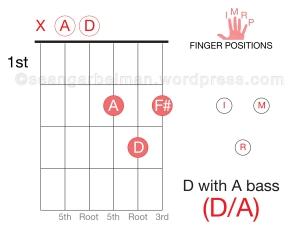 Guitar D_A-01