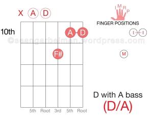 Guitar D_A 10th-01