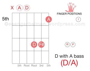 Guitar D_A 5th-01