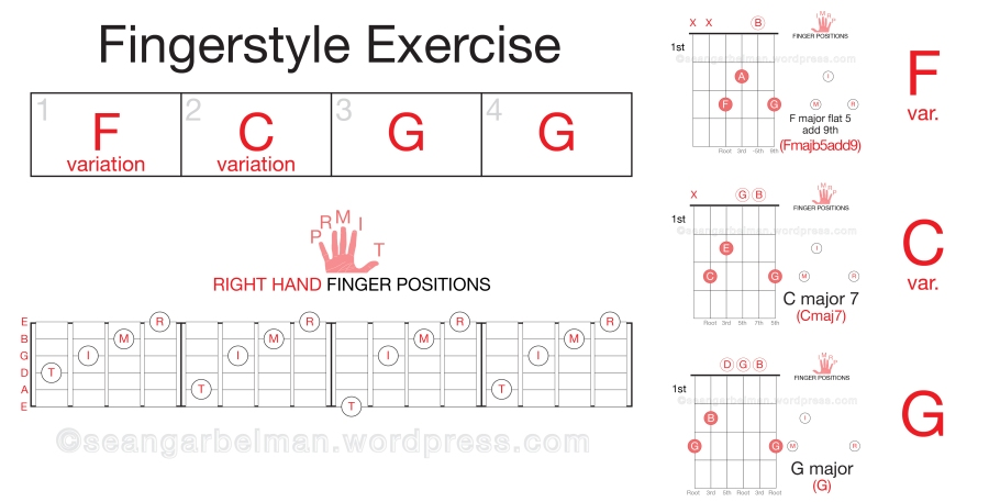 Guitar Fingerstyle-02