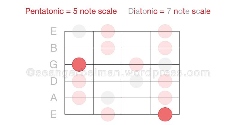 Guitar Octave 2-01