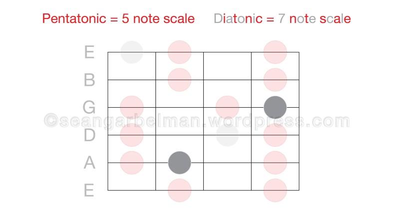 Guitar Octave 4-01