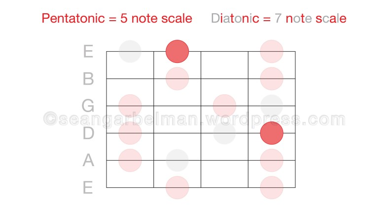 Guitar Octave 8-01