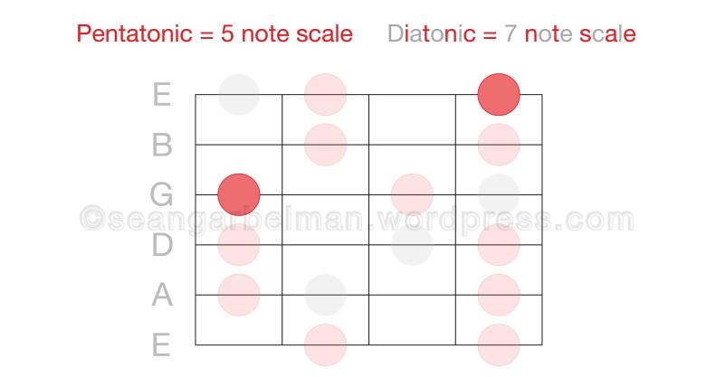 Guitar Octave 9-01