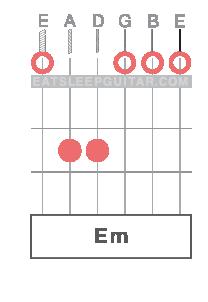 Learn Online Guitar Chords E minor Emin Em