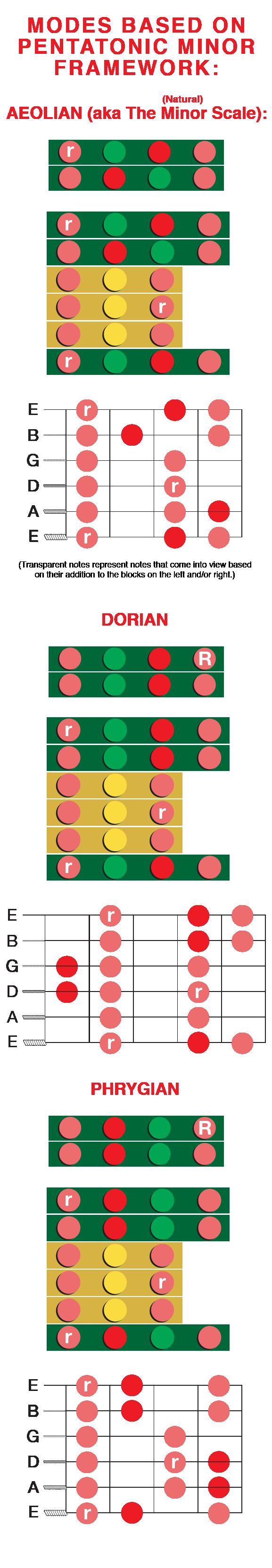 ESG MM_-15