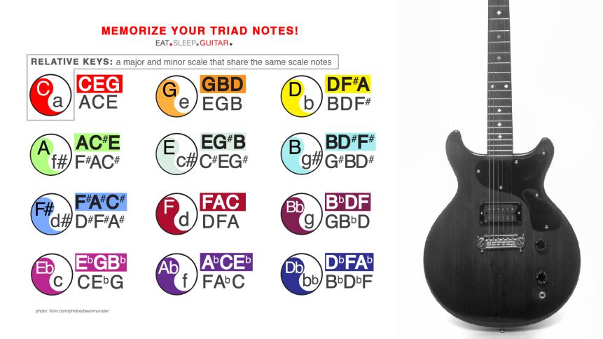 ESG Triad Desktop Wallpaper-14