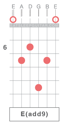 Learn Guitar Chords Online E Eadd9