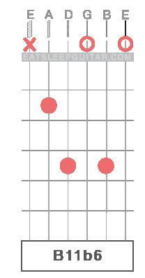 Learn Guitar Chords Online B B11b6 B eleven flat 6