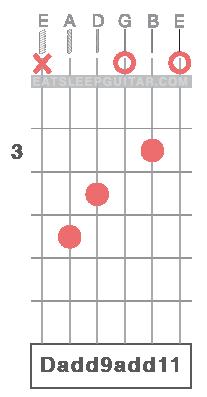 Learn Guitar Chords Online D Dadd9add11
