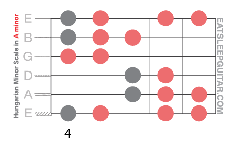 Learn-Exotic-Guitar-Scale-Solo-How-to-Play-Hungarian-Minor-Patterns