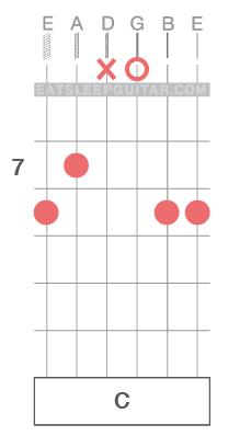 Learn-Guitar-Chords-Open-String-C-Major-Triad